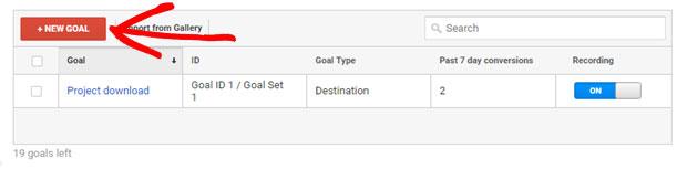 تعریف goal در گوگل آنالیتیکس